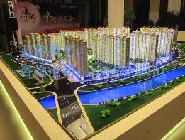 地产商业模型